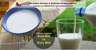 TODS_Soya_Bariatric Surgery